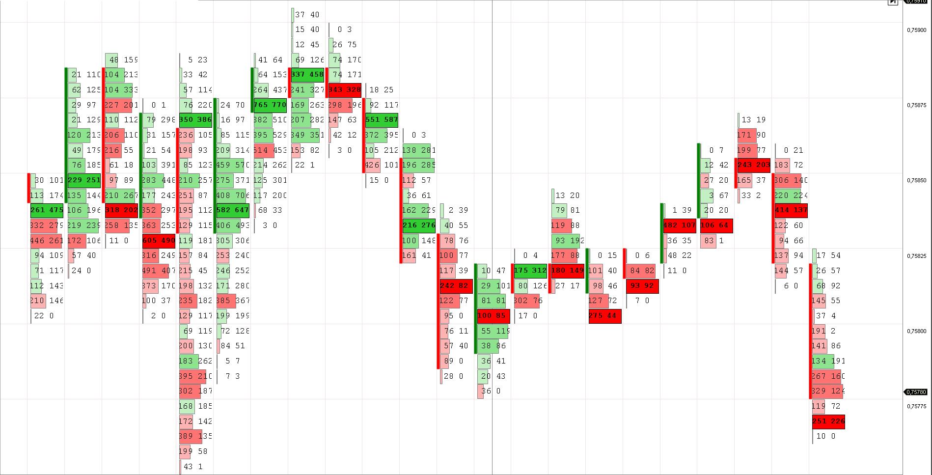 Торговая платформа ATAS
