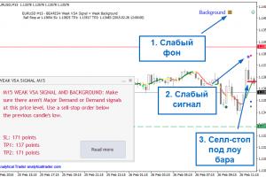 VSA_indicator_1.png