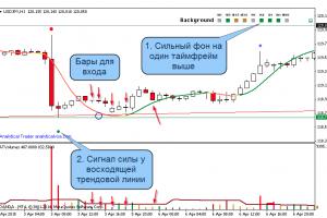 VSA_indicator_3.png