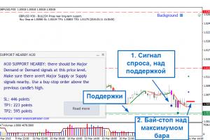 VSA_indicator_4.png