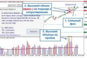 VSA_indicator_5.png